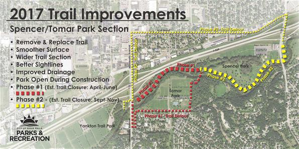 Spencer Park Project Sign