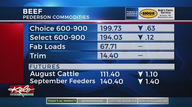 Friday Ag Markets - August 26