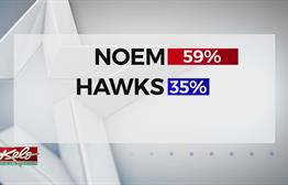 KELO TV Poll: US House Race