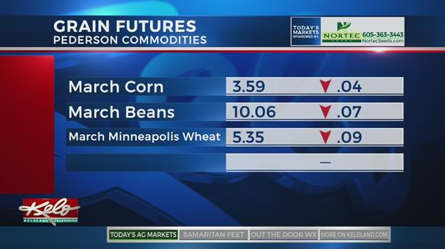 Monday Ag Markets - February 27