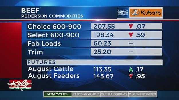 Wednesday Ag Markets - July 26
